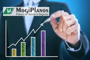 Plano de Saúde Empresarial em Mogi das Cruzes